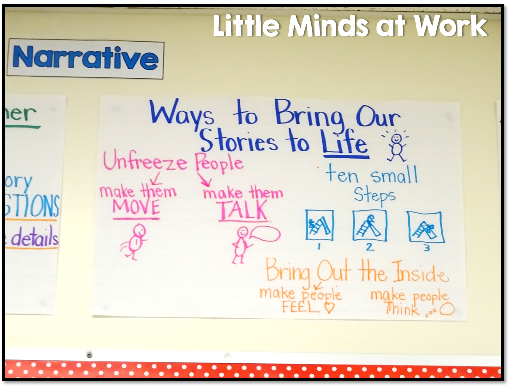 A Closer Look At Writer S Workshop Little Minds At Work