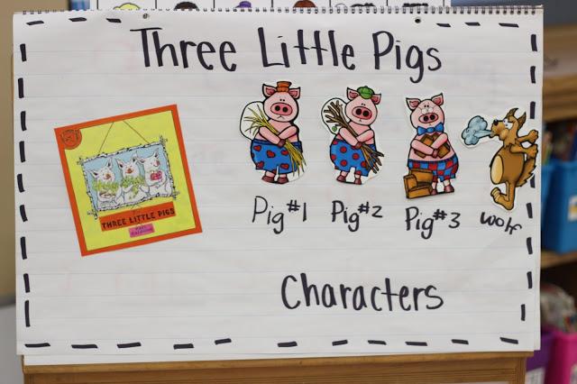 Kindergarten Step By Step Fairy Tales Recap Little Minds At Work