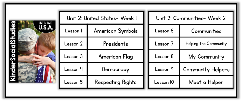 Kindergarten Social Studies Curriculum - Little Minds at Work